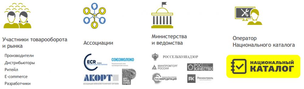 nacionalny-katalog-tovarov